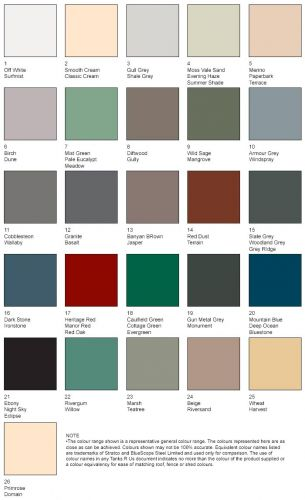 Colours for Tanks